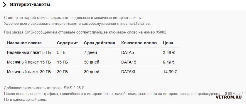 Мобильные операторы и интернет в Эстонии Интернет карта Теле 2